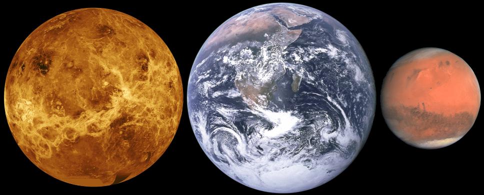 Venuše, Země a Mars